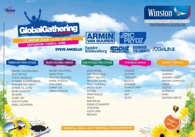 global gathering 2008